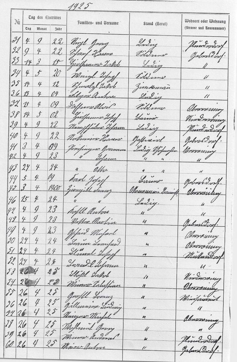 19250607-50-jähriges-Gründungsfest-Mitgliederliste-02