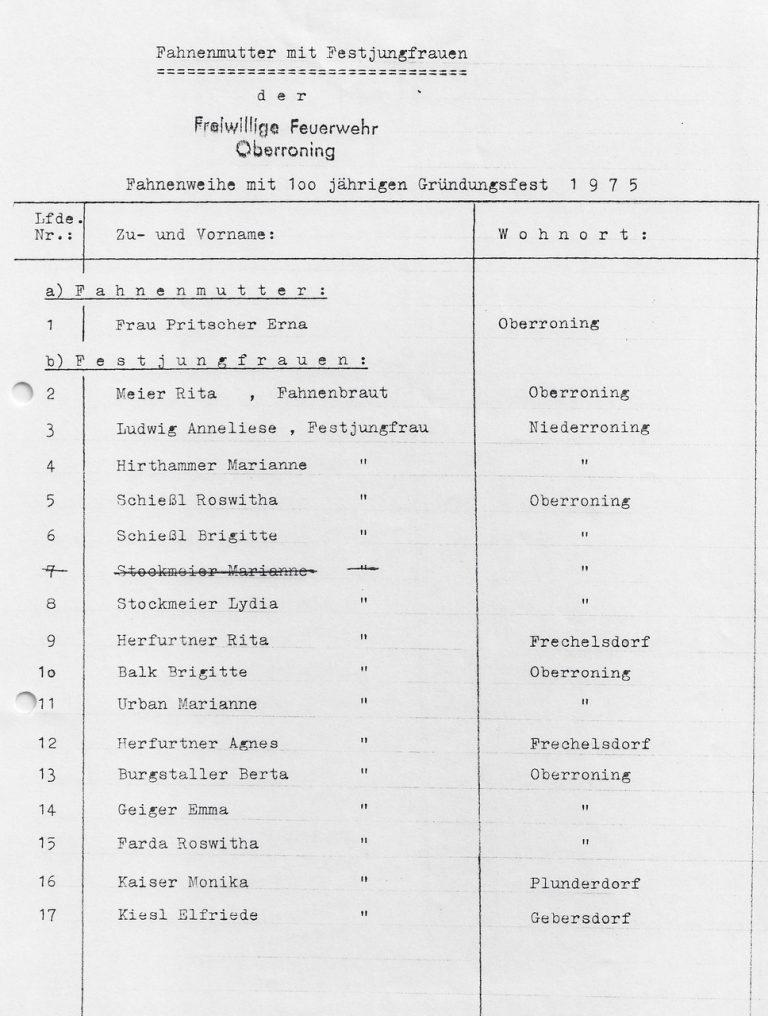 19750629-100-jähriges-Gründungsfest-Fahnenmutter
