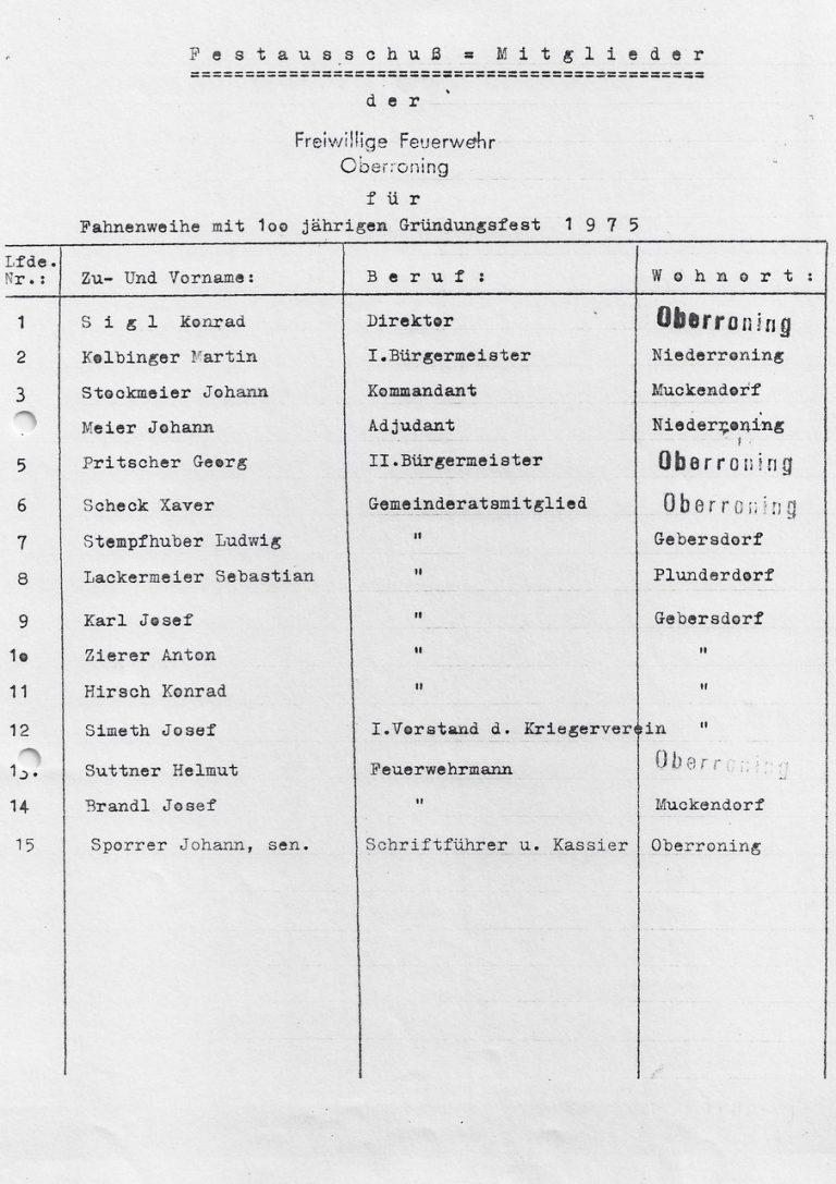 19750629-100-jähriges-Gründungsfest-Festausschuß